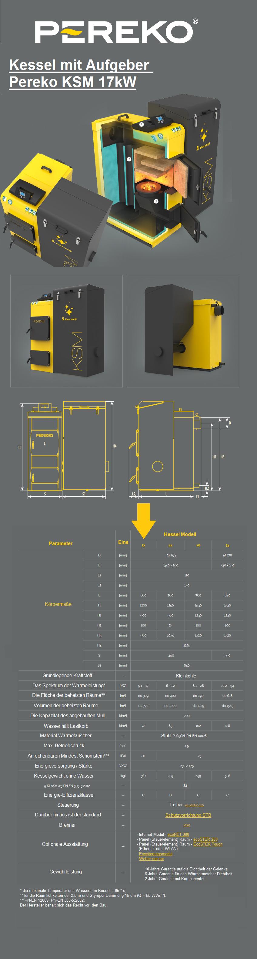 Charmant Komponenten Des Kessels Fotos - Elektrische Schaltplan ...
